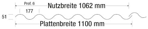 Baustoffhandle Carstensen - Plattenbreitenangaben für eine Lichtplatte