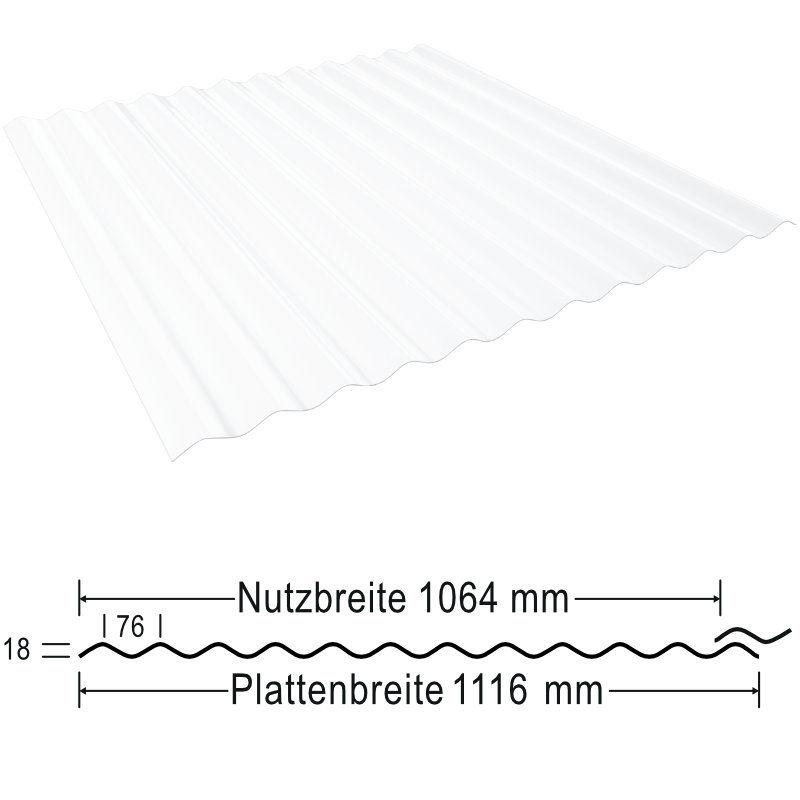Lichtplatte 76//18 Sinuswelle Polycarbonat  glasklar   0,9 mm  1116 mm