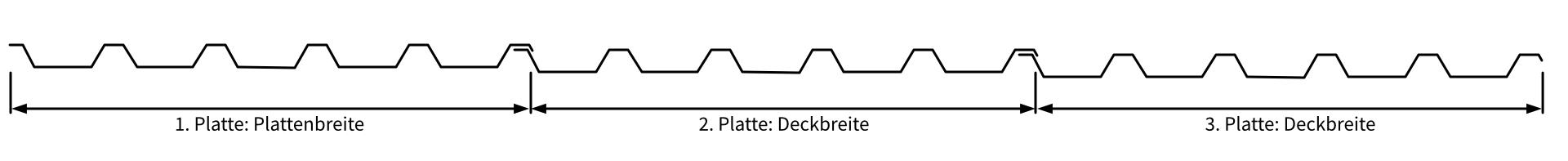 Berühmt Ermittlung der Deckbreite von Profilblech LC27